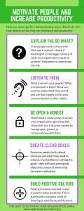 Infographic on how to motivate people and increase productivity