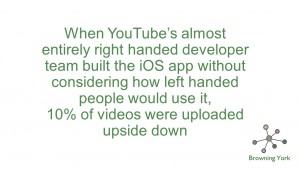 10% YouTube videos loaded upside down because designed by right-handed developers