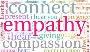 Word cloud with words and phrases about empathy and listening